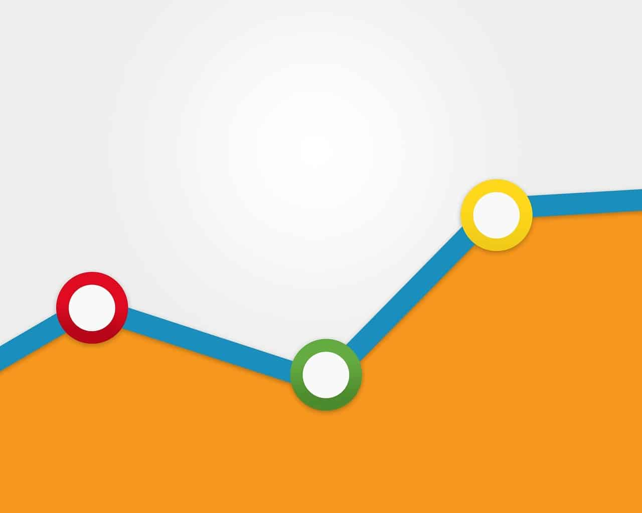 Basistips Google Analytics